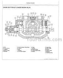 john deere 300d 310d 315d technical manual backhoe loader 2016 05 10 11 14 15