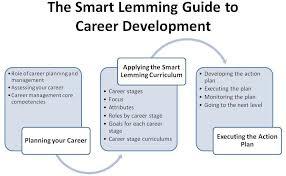 Smart Lemming Guide To Career Development Development