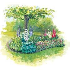 Small Picture 250 best Garden PlanAia Planeerimine images on Pinterest