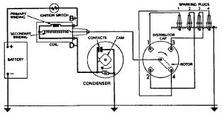 ignition system schematic data wiring diagrams \u2022 Fiat Spider Wiring-Diagram at Fiat Uno Distributor Module Wiring Diagram