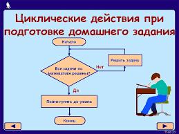 Информатика и ИКТ класс Урок 30 Знакомство со средой программирования qbasic Исполнитель draw Урок 31 33 Исполнители line и circle Урок 34 Контрольная работа Урок 35