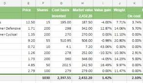 Google Finance My Portfolio Chart Simple Google Spreadsheet To Track Stock Portfolio Changes