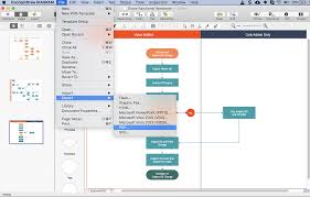 Convert A Cross Functional Flowchart To Pdf Conceptdraw