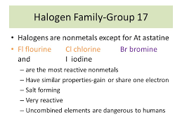 Groups of the Periodic Table of Elements Metals vary in Shininess ...