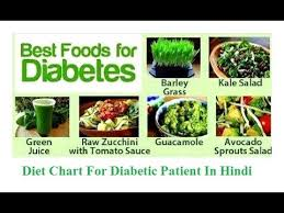 Sugar Peasant Food Chart Hindi