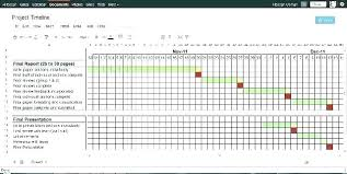 Example Of A Project Timeline High Level Project Timeline Excel Template Free Schedule