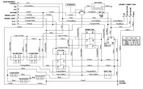 wiring diagram for cub cadet zero turn the wiring diagram i have a cub cadet rzt 50 zero turn it will not start nor