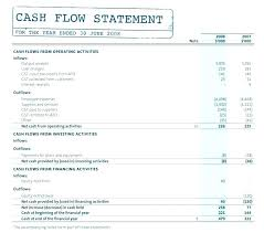 Template For Statement Of Cash Flows Cash Flow Statement Solved Examples Direct Example Using