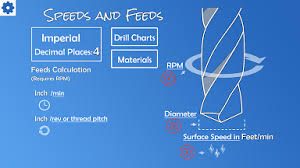 Lathe Cutting Speeds And Feeds Chart Metric Machinists Calculator Speed And Feed Calculator