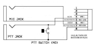 ic706mkiig headset here is a general schematic on how to hook up an electret mic which is what all 706 s use to the modular jack on a 706