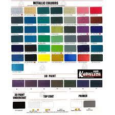 Samurai Spray Paint Colour Chart Samurai Y113 Yamaha Undercoat Silver Spray Paint 400ml