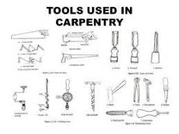 woodshop tools names. woodshop tools names c