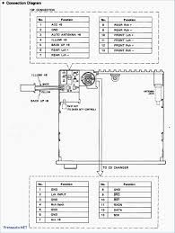 pioneer deh 16 wiring diagram radio wire center \u2022 Pioneer Head Unit Wiring Harness new nissan wiring diagram color codes bundadaffacom wire center u2022 rh ayseesra co pioneer deh p4700mp wiring diagram pioneer deh 17 r&b wiring harness
