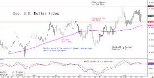 Tuesdays Forex Analytical Charts Aug 27 Kitco News