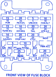 1989 buick century fuse box diagram 1989 wiring diagrams