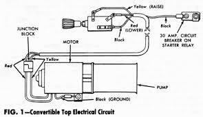 fords unlimited car club tech info convertible top repair figure 1