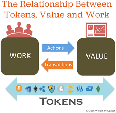 startup management the relationship between cryptocurrency tokens value work