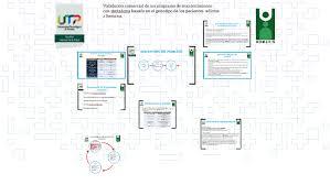Validación comercial de un programa de mantenimiento by JAIR ALBERTO  CASTRILLON SANCHEZ