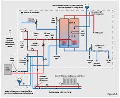 wiring diagram s plan heating system images electric duct heater central boiler wiring diagram get image