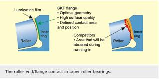 Skf Bearing Lubrication Chart Skf Explorer Taper Roller Bearings Offer Performance Edge
