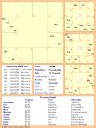 My Vedic Astrology Chart Always Seeking Heres My Chart Vedicastrology