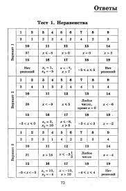 из для Алгебра класс Тематические тесты Мария Ткачева  Иллюстрация 14 из 15 для Алгебра 8 класс Тематические тесты Мария Ткачева Лабиринт книги Источник Ялина