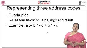 3 Address Code In Compiler Design Types Of Three Address Code Representations And Declarations Com