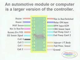 20 Inspirational 1az Fe Engine Repair Manual | ikonosheritage