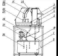 Отчет по учебной учебной практике в механическом отделении учебных  Отчет по учебной учебной практике в механическом отделении учебных мастерских