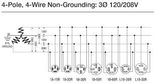 what is phase electric 3 phase wiring