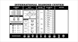 Diamond Carat And Clarity Chart Diamond Clarity Chart 8 Free Word Pdf Documents Download