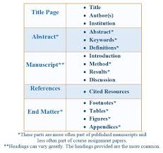 Apa 6th Edition Research Paper Template Format Of Apa Omfar Mcpgroup Co