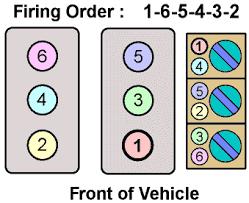 solved firing order 1996 olds aurora fixya 6cf0724 gif