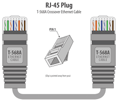 cat6 wiring diagram 568a cat6 image wiring diagram rj45 colors wiring guide diagram tia eia 568 a b on cat6 wiring diagram 568a