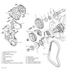 Inspiration templates 1995 isuzu rodeo diagram