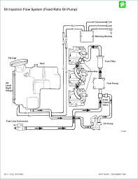 moreover Wiring diagram for 1980 85hp evinrude outboard motor   Fixya furthermore Yamaha Outboard Ignition Switch Wiring Diagram Best Of How to Change further Yamaha 90 Outboard Wiring Diagram 2005   szliachta org together with Yamaha Outboards Wiring Diagrams   asmrr org together with O B Tack Wireing Guide together with Johnson 60 Hp Outboard Wiring Diagram Best Of Johnson Gearcase 50 Hp further  in addition Wiring and Harnesses for Johnson Evinrude Outboards as well  additionally Wiring Diagram For 2005 90 Hp Yamaha Outboard   altaoakridge. on wiring diagram 2005 50 hp yamaha outboard