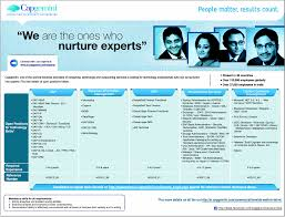 Jobs In Capgemini Vacancies In Capgemini Opportunities At