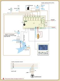 control wiring diagrams hvac control image wiring hvac control wiring hvac wiring diagrams on control wiring diagrams hvac