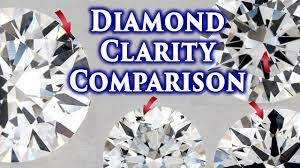 Diamond Clarity Chart I1 Diamond Clarity Comparison Vs1 Vs Vs2 Si1 Si2 Vvs1 Vvs2 I1 If I2 I3 Fl Ring Chart Explained Scale Si