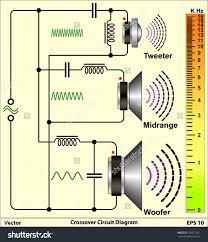 tweeter wiring diagram wiring diagram and schematics speaker crossovers circuit diagram stock vector wiring house wiring diagram starter live electric tweeter