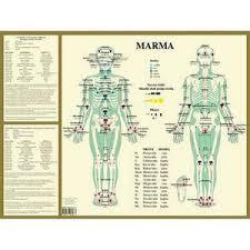 Marma Chart Marma By Jan Van Baarle 9789070281663 Booktopia