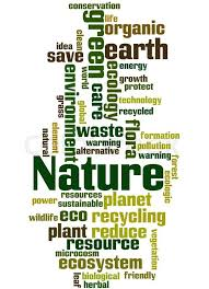 Word Of Nature Nature Word Cloud Concept On White Stock Photo Colourbox