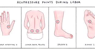 Labor Inducing Acupressure Chart Earthbound Blogging Earthbound Birth Wellness