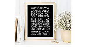 The international phonetic alphabet (ipa) is an academic standard that was created by the international phonetic association. Arvier Nato Phonetic Alphabet Pilot Gift Print Aviation Art Aviation Decor Printable Art Boys Room Decor Phonetic Alphabet Poster Framed Wall Art Amazon Ca Generic