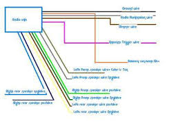 chevy trailblazer stereo wiring diagram  2003 trailblazer stereo wiring diagram layouts 2003 auto wiring on 2006 chevy trailblazer stereo wiring diagram