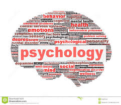 Image: Showing a brain and all the topics psychology teaches.