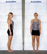 Posture Assessment Grid