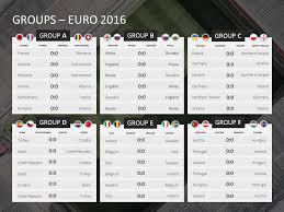 European Championship 2016 Powerpoint Your Perfect Match