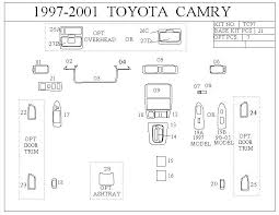 1996 oldsmobile cutlass ciera wiring diagram luxury images 1991 Fuse Box Diagram 1991 camry fuse box diagram wiring diagram information
