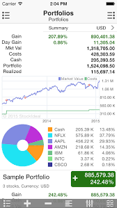 Circle K Stock Price Chart Stock Ideal Real Time Stocks Market Quotes Price News